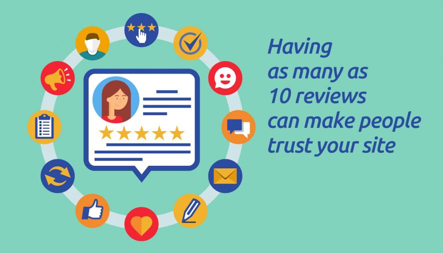 Why Online Reviews are Important in your Marketing Strategy