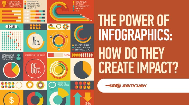 The Power of Infographics: How Do They Create Impact?