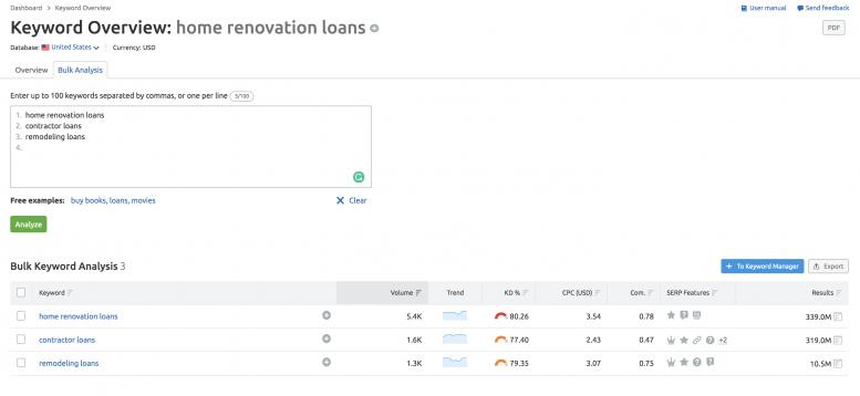keyword overview keyword results screenshot