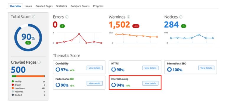 thematic report site audit screenshot