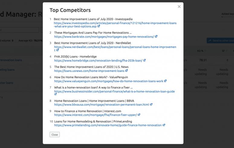 keyword manager top competitors screenshot