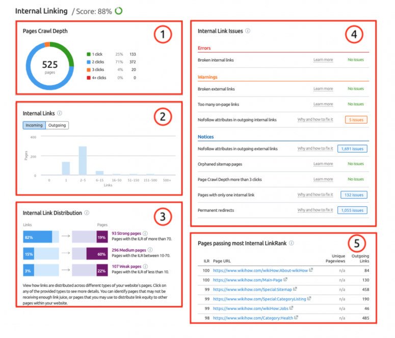 internal link report data screenshot