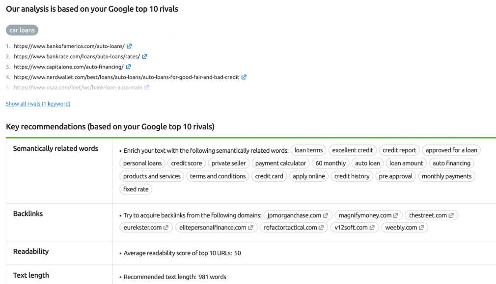 Exemple de modèle de contenu semrush