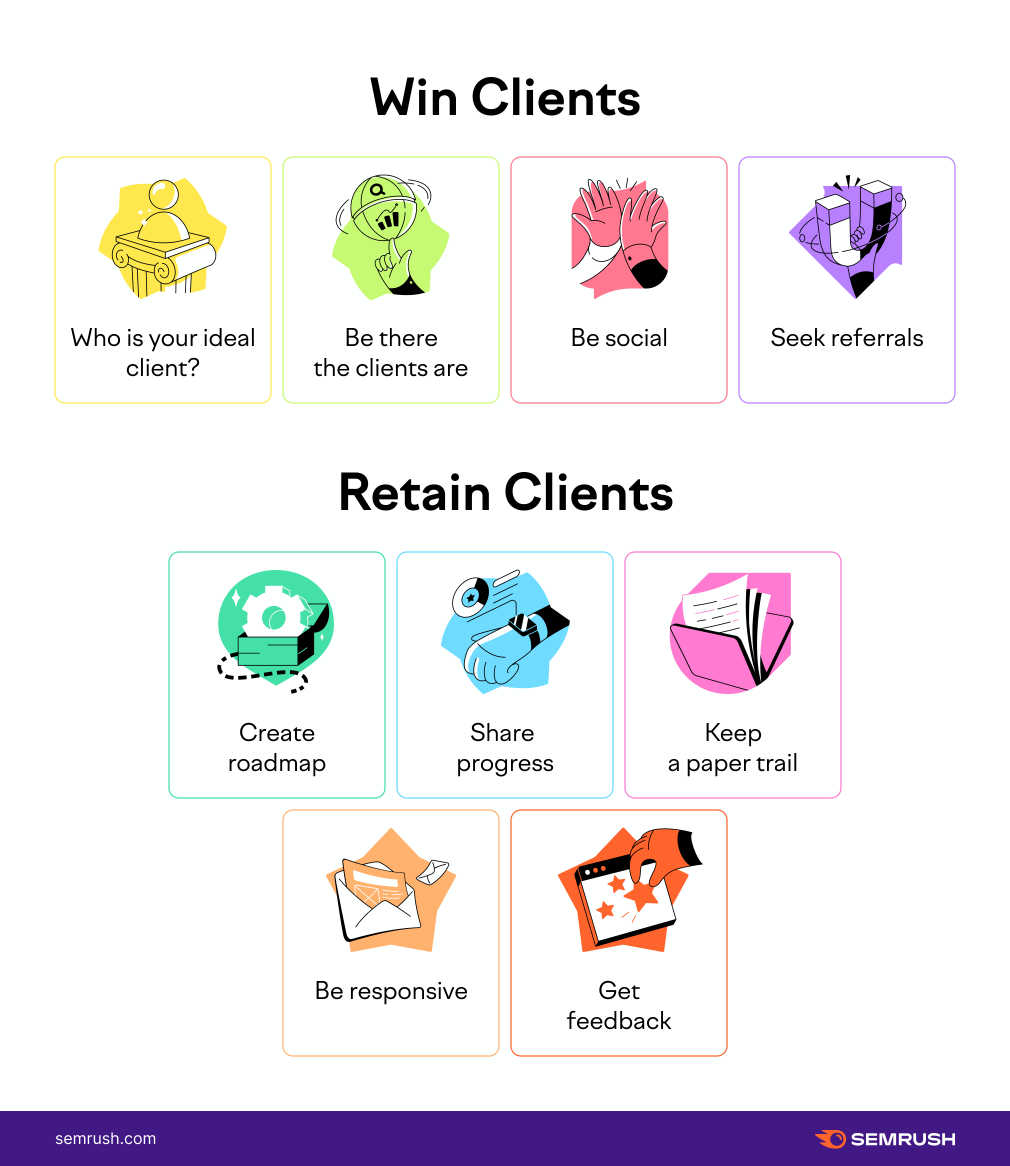 Client Management: Win and Retain More Clients