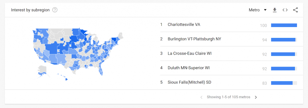 Interest by Subregion on Google Trends