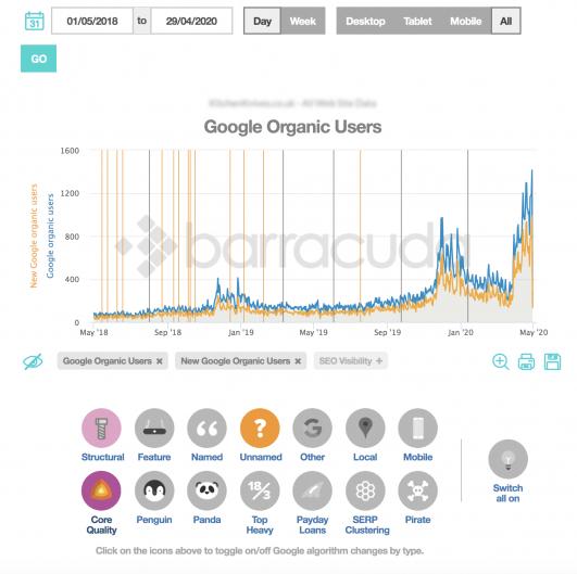 Panguin Tool graph