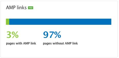 Site Audit Statistics image 6