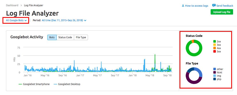 log-file-analyzer-report