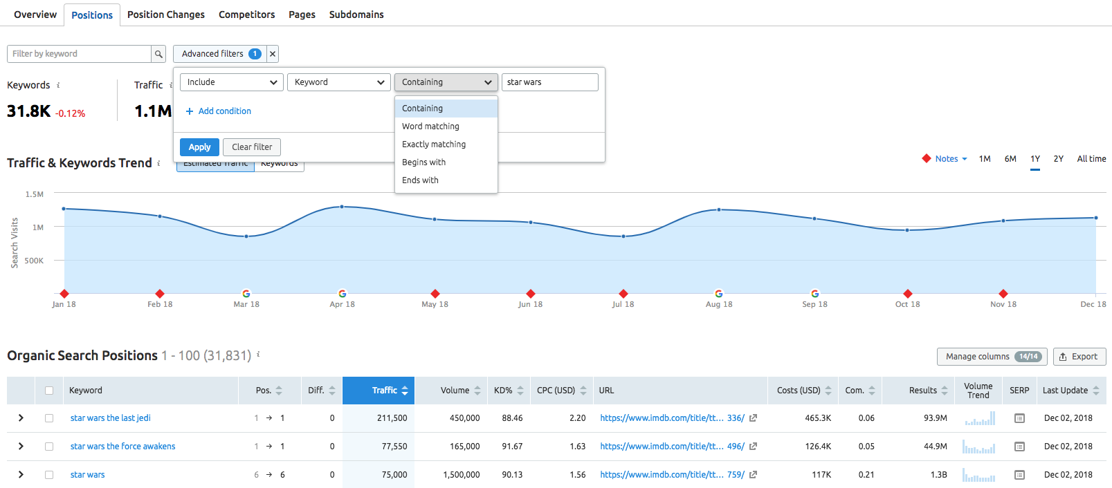 How do keyword filters work? image 1