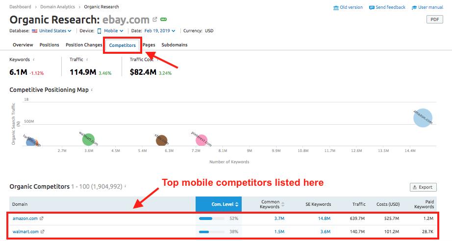 mobile-competitors