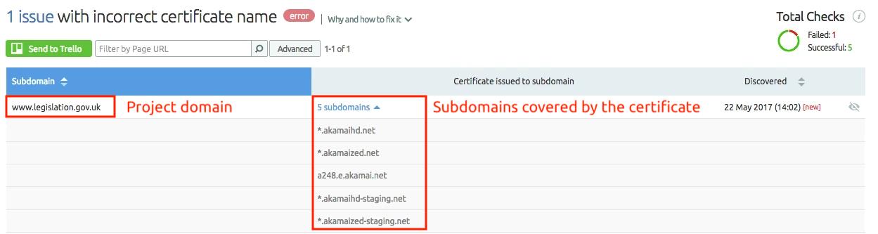 certificate-coverage
