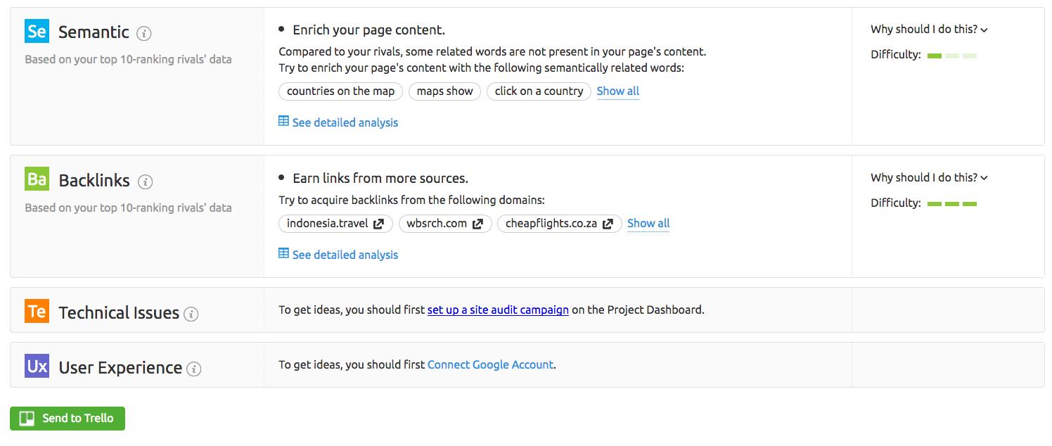 How do I Start Monetizing a Site if I am NOT an SEO? image 9