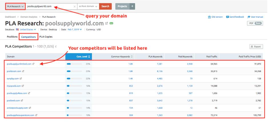 Semrushを使ってオンラインの競合他社を発見する方法 image 4