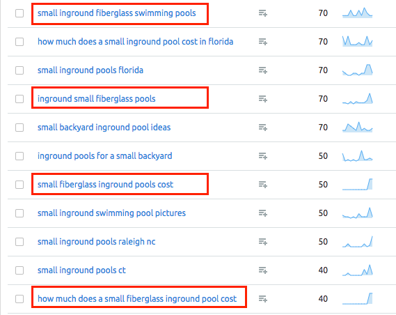 SEOターゲットキーワードのリストを作成する方法 image 6