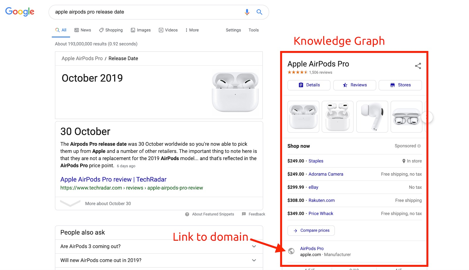 What is the difference between Branded and Non-branded keywords? image 2
