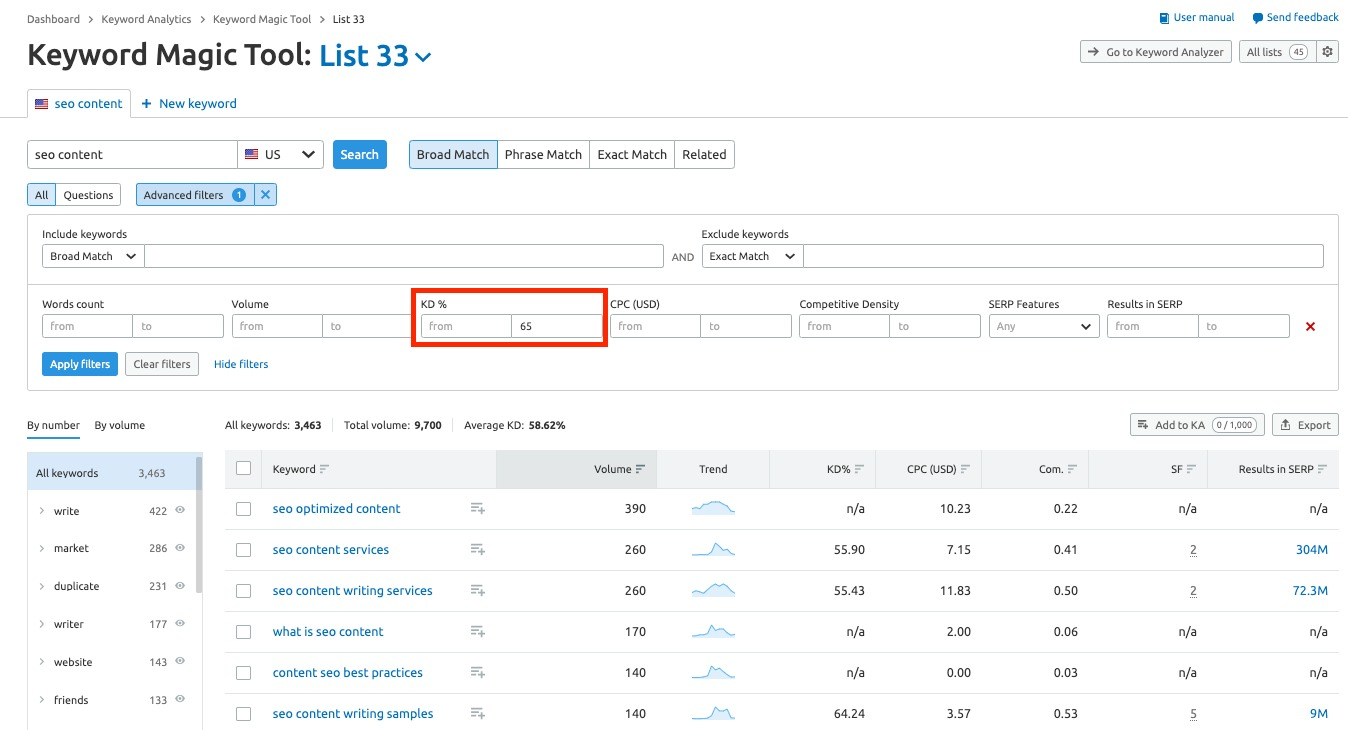 Writing SEO Articles with Semrush: The 4-Step Guide image 3