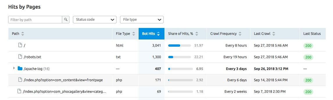 Log File Analyzer image 2