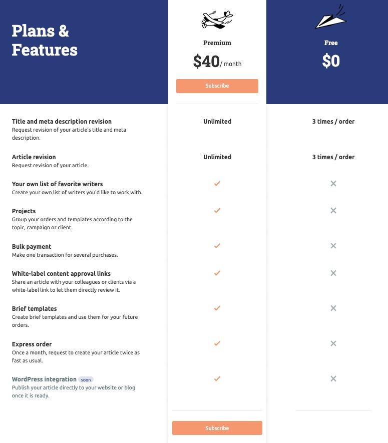 Content Marketplace Premium Subscription image 1