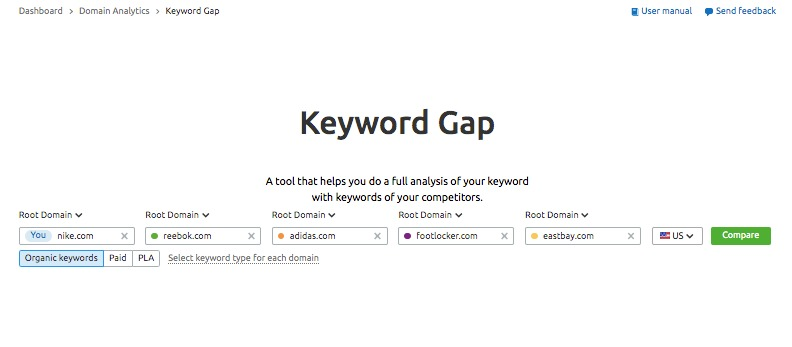 Keyword Gap image 2
