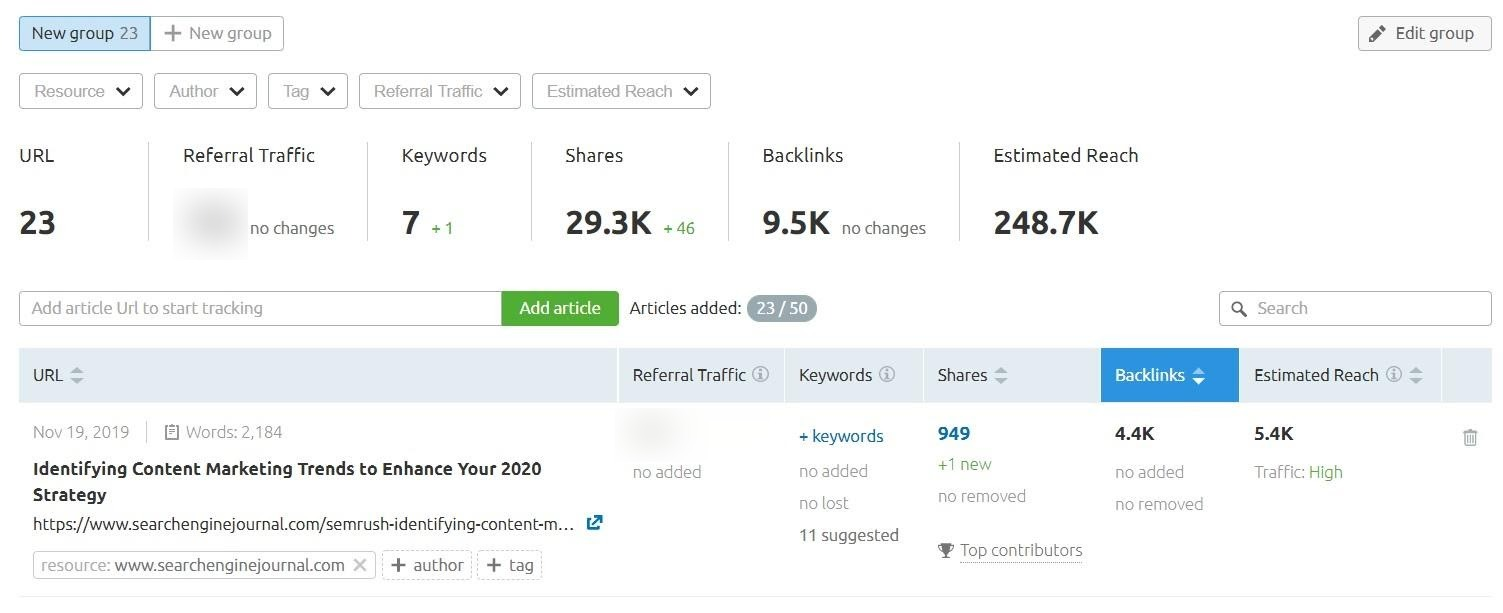 How to Analyze the Performance of Your Guest Posts image 1