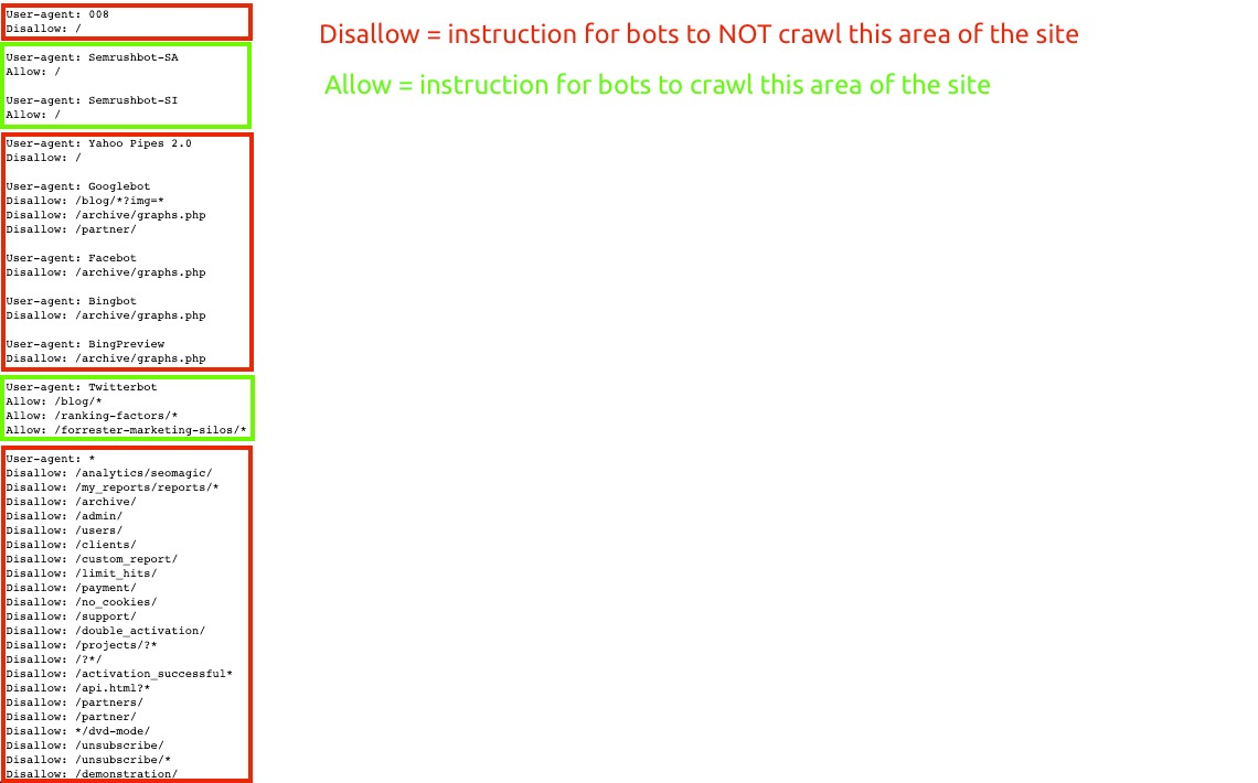 Troubleshooting Site Audit image 2