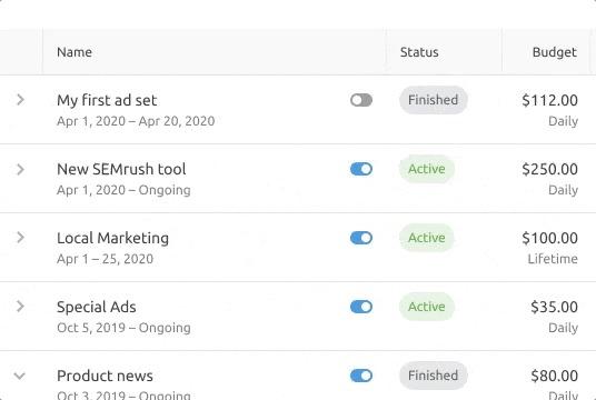 Semrush Social Media Ads status