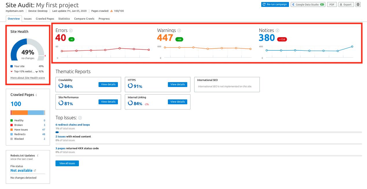 Semrush Site Audit Setup