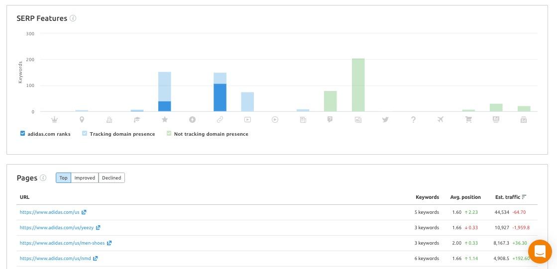 Position Tracking Landscape Report image 3