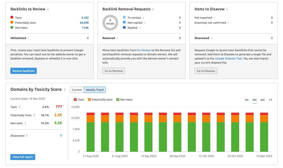 Backlink Audit Overview image 2