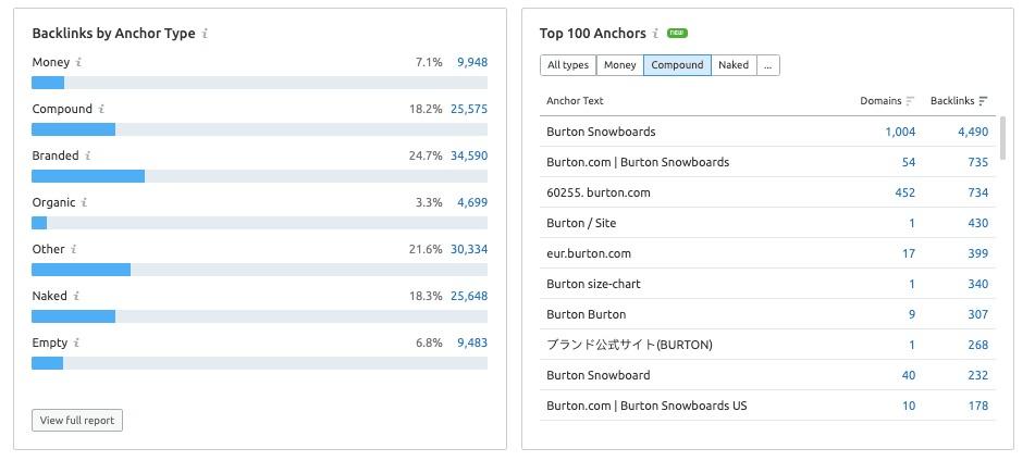 Backlink Audit Overview image 4