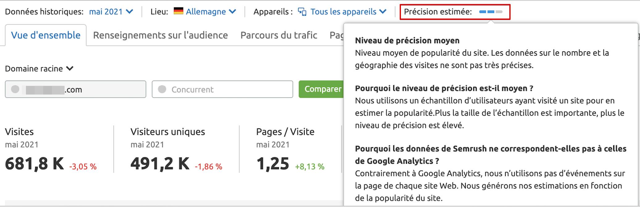 Quelle est la différence entre Analyse du trafic de Semrush et Google Analytics? image 1