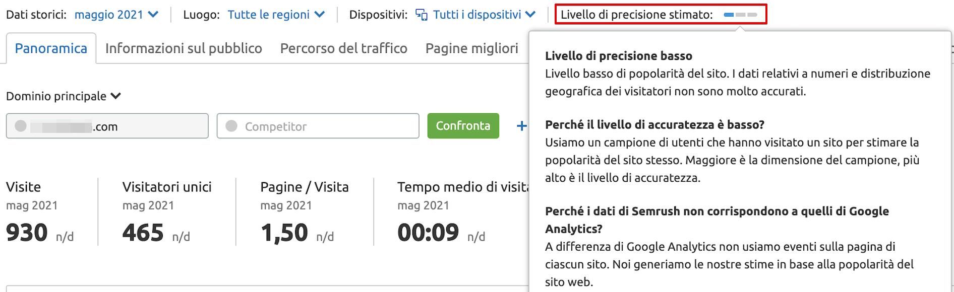 Perché in Analisi traffico i dati relativi al sito web che ho inserito sono limitati o assenti? image 1