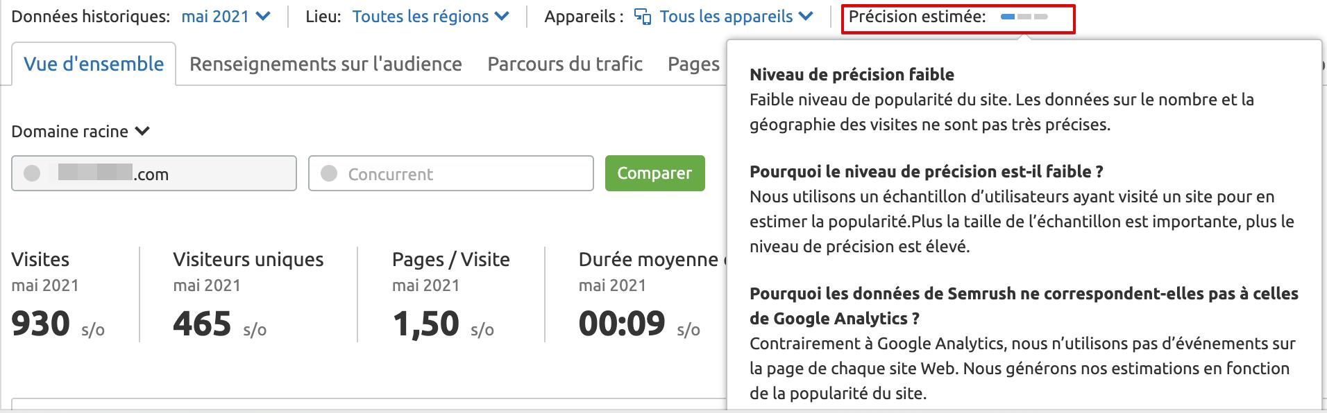 Pourquoi y a-t-il peu ou pas de données dans Analyse du trafic pour le site web que j'ai entré? image 1