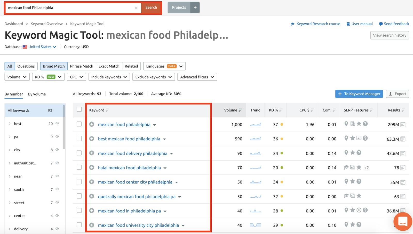 Local Marketing Tools on Semrush image 6