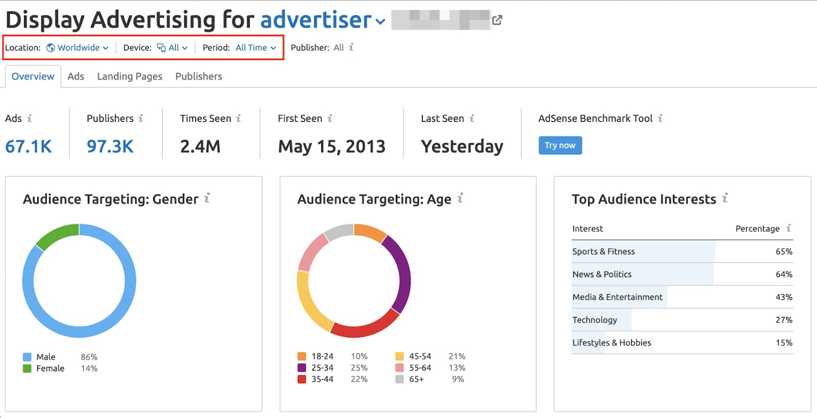 How to Enhance Targeting and Optimize Your Paid Funnel with Display Advertising tool image 1