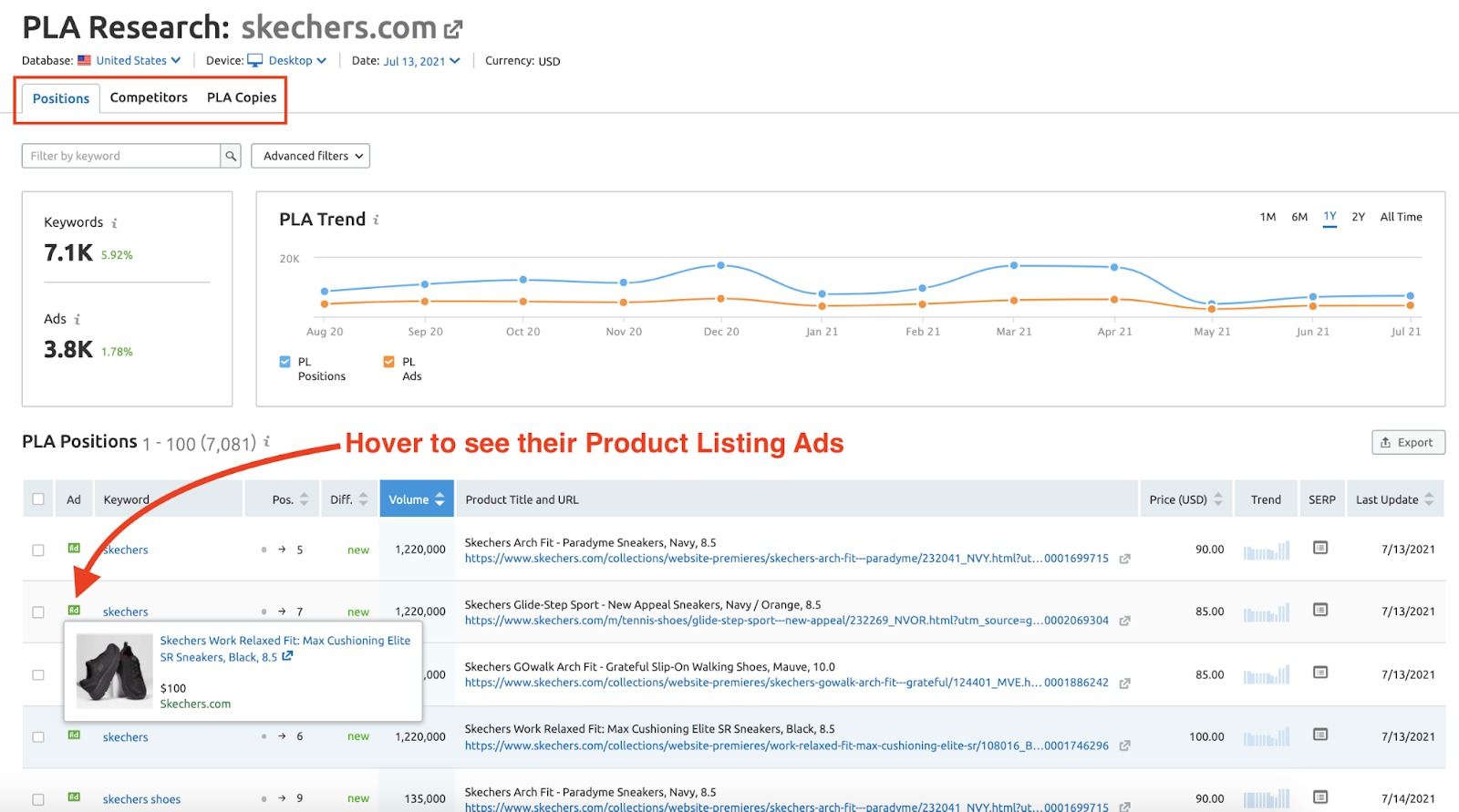 Analyzing Your Competitor's Advertising Strategy with Semrush image 9