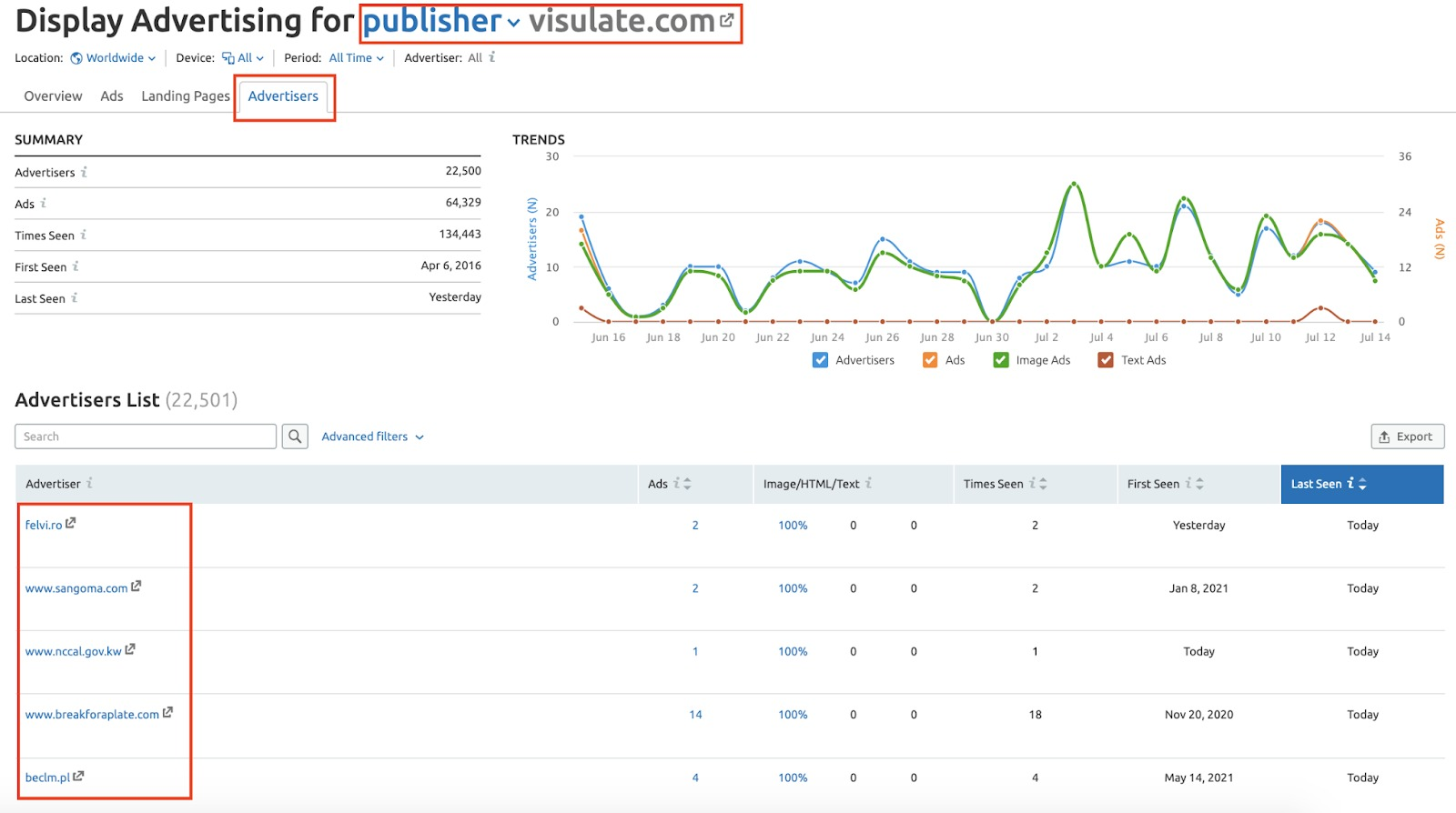 Building a Media Buying Strategy with Semrush image 10