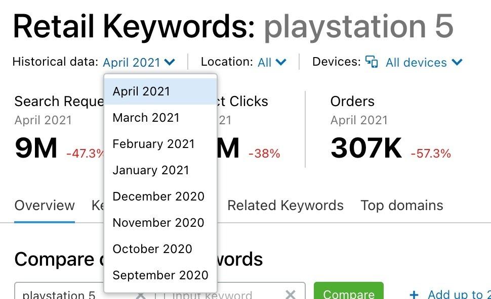 E-commerce Keywords Analytics image 3
