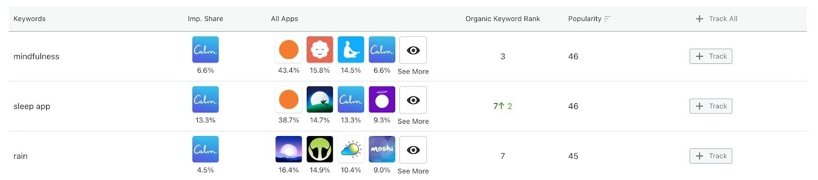 Mobile App Insights image 8