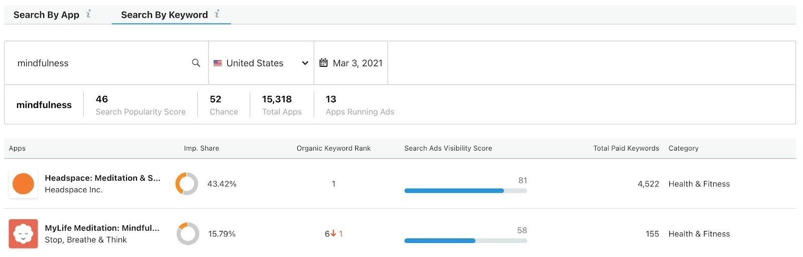 Mobile App Insights image 9