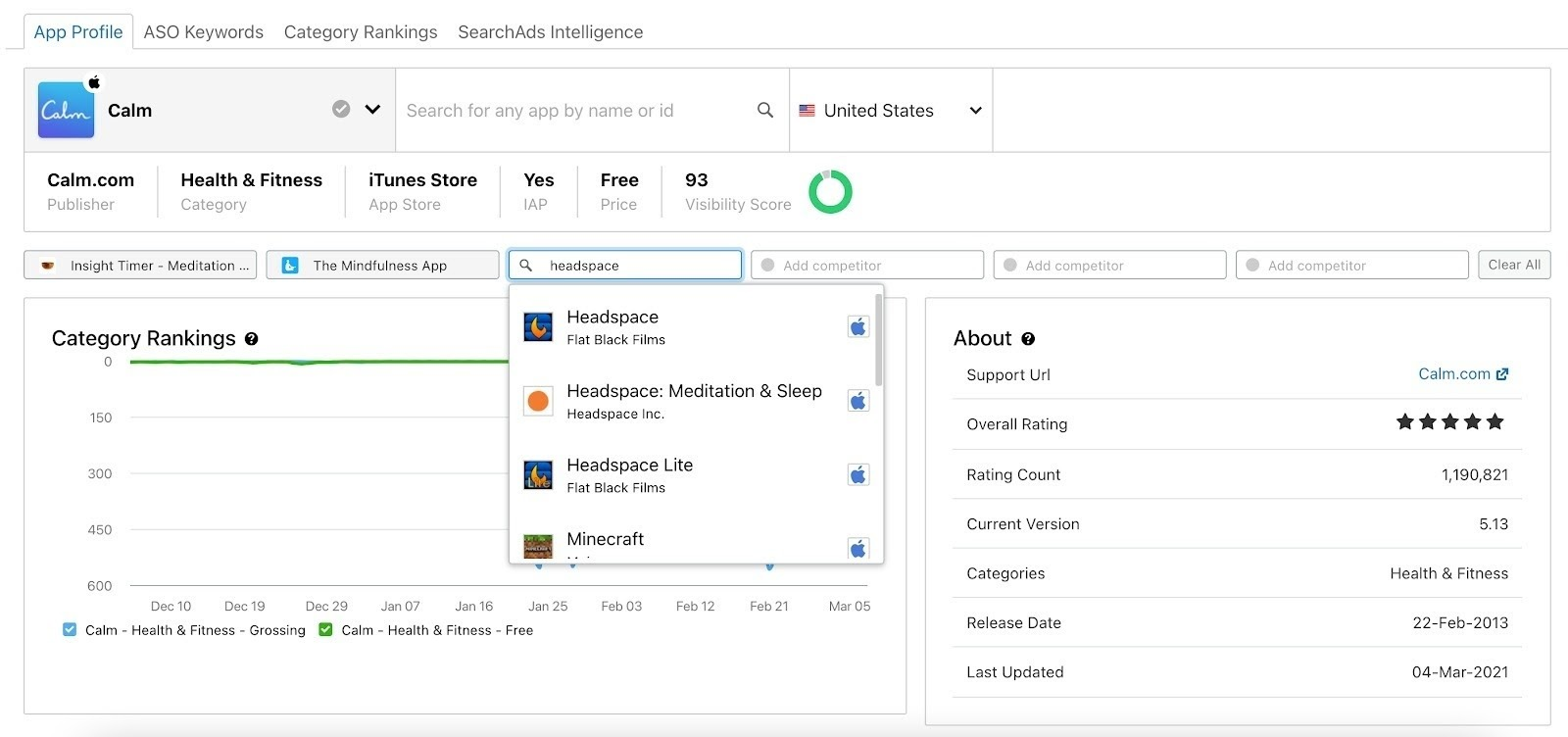 Mobile App Insights image 14