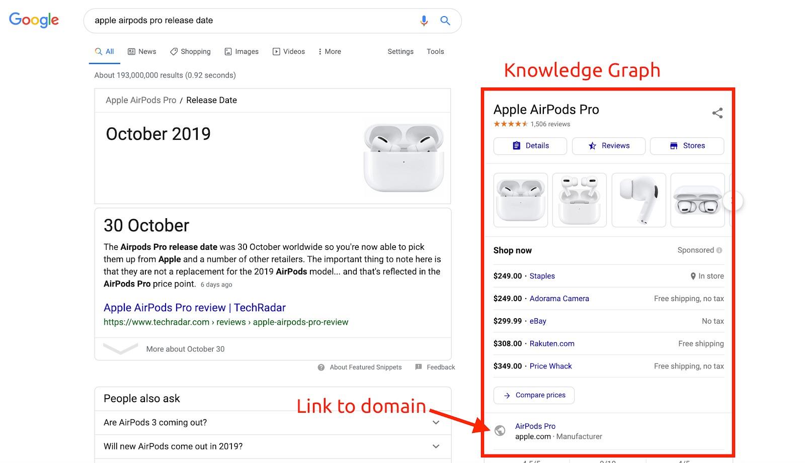 Qual è la differenza tra keyword branded e non-branded? image 2