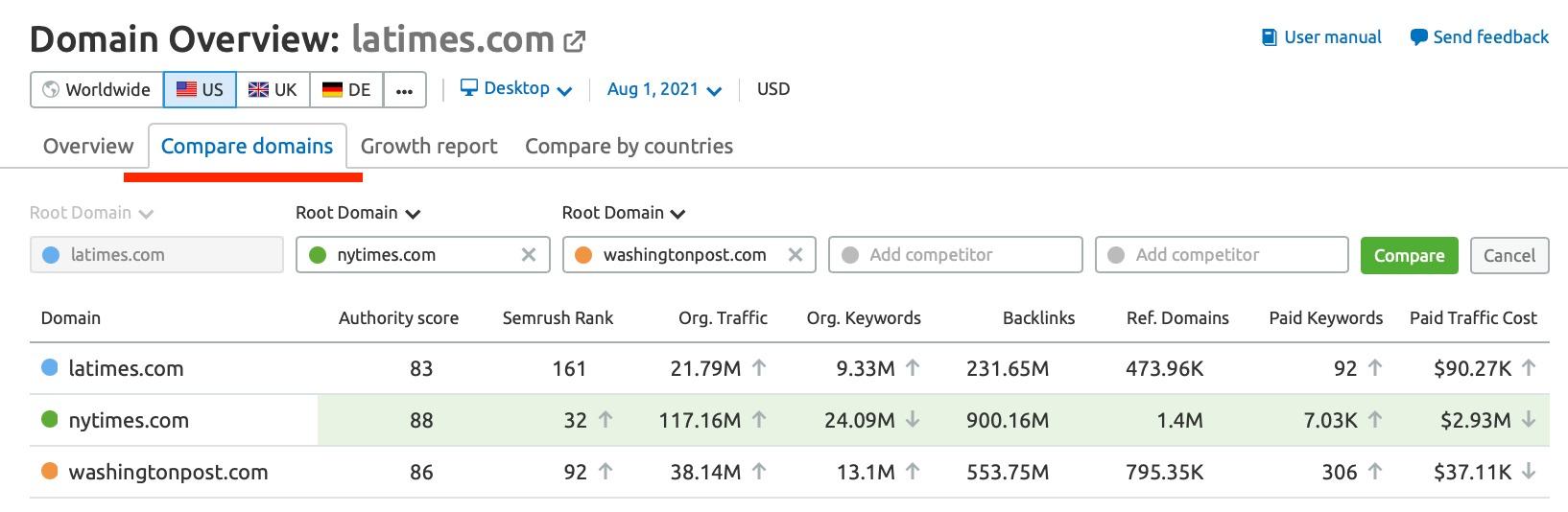 compare domains