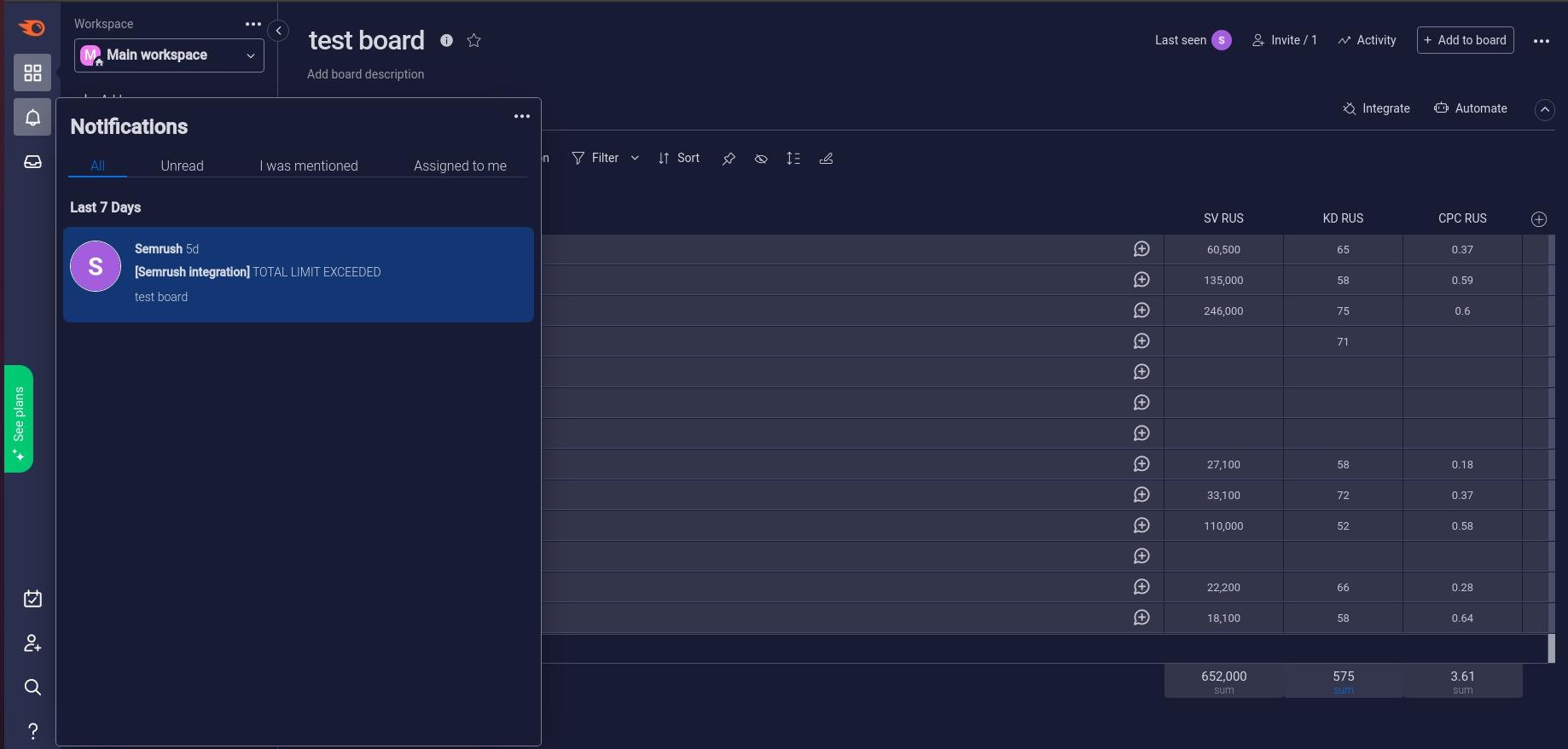 monday.com and Semrush Integration image 1