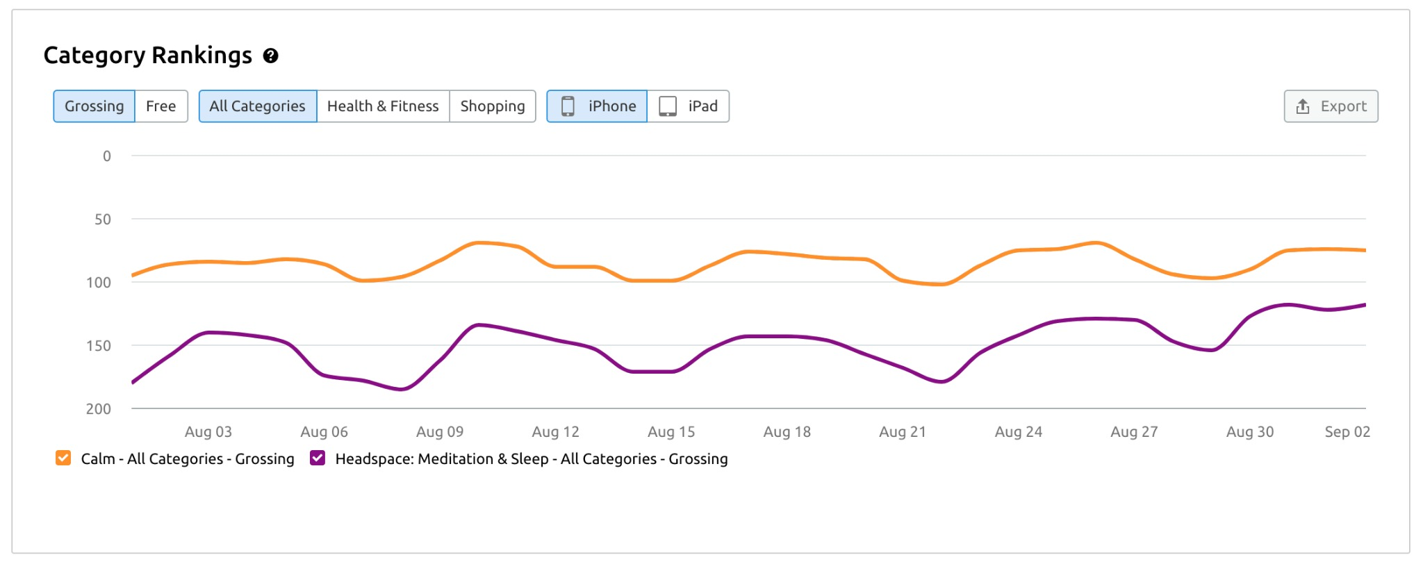 Mobile App Insights image 5