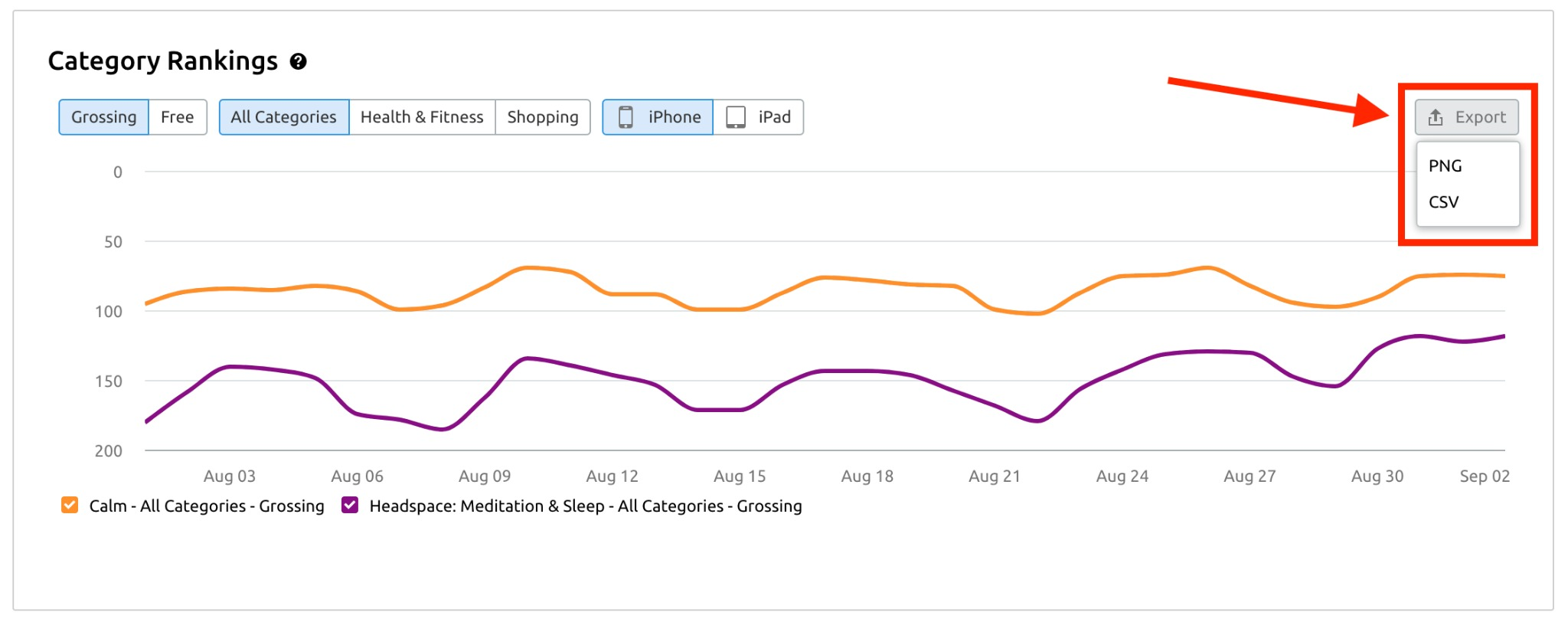 Mobile App Insights image 6