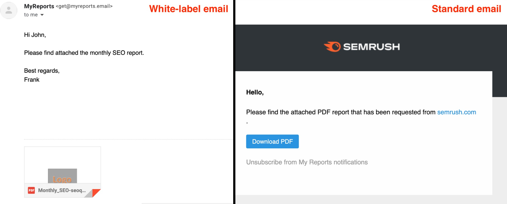 What are White Label and Branded Reports? image 6