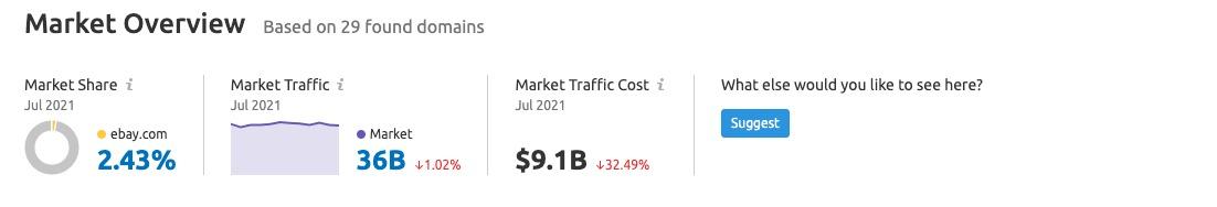 Market Explorer Overview Report image 3