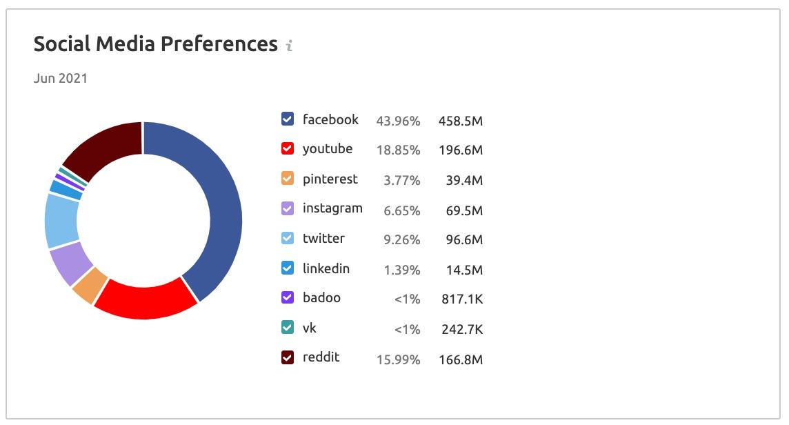 Market Explorer Demographics Report image 2