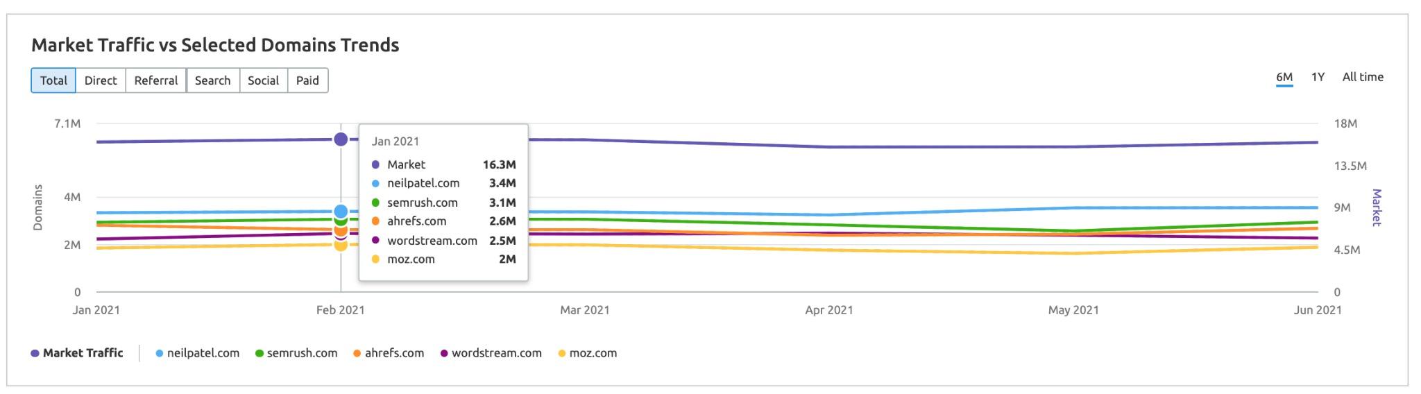 Market Explorer Benchmarking Report image 4